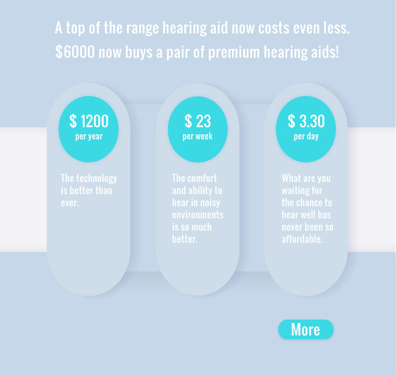 Cost of hearing aids Australia
